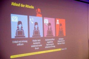 Darstellung Viren- Trojanerattacke – Münchner Cyber Dialog
